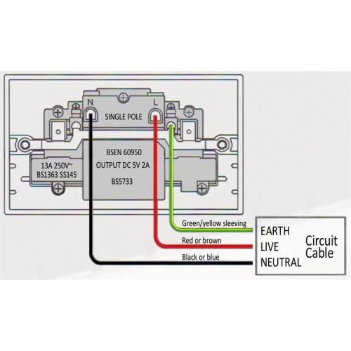 two gang uk power  u0026 usb  2amp  socket from  u00a313 50 hdmi wiring specifications hdmi wiring specifications hdmi wiring specifications hdmi wiring specifications
