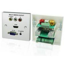 HDMI/SVGA/Composite/Audio Faceplate