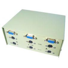 KVM Manual Data Switches
